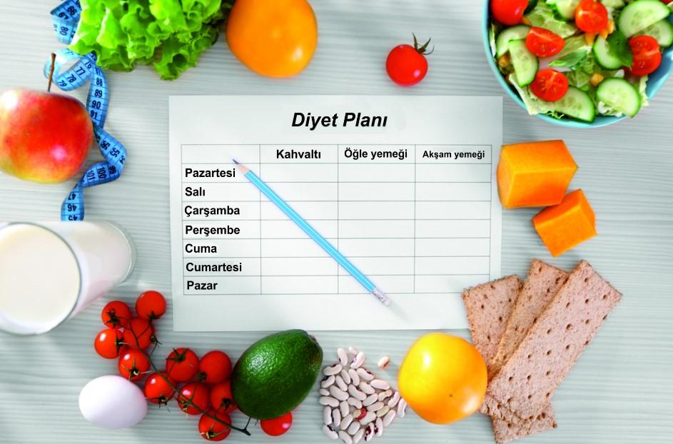 ketojenik diyet listesi